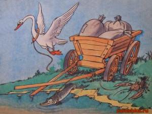 лебедь рак и щука